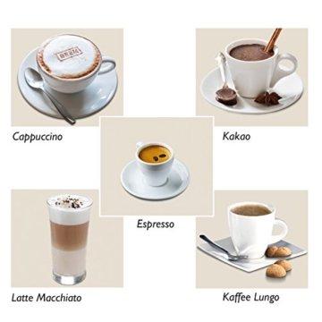 BEEM Kaffeemaschine im test